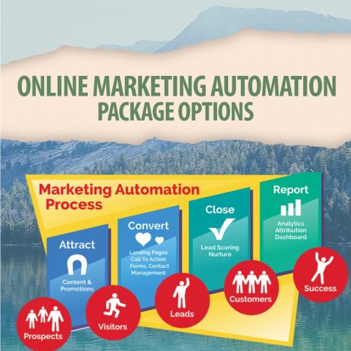 Automation: Online Marketing Package Options